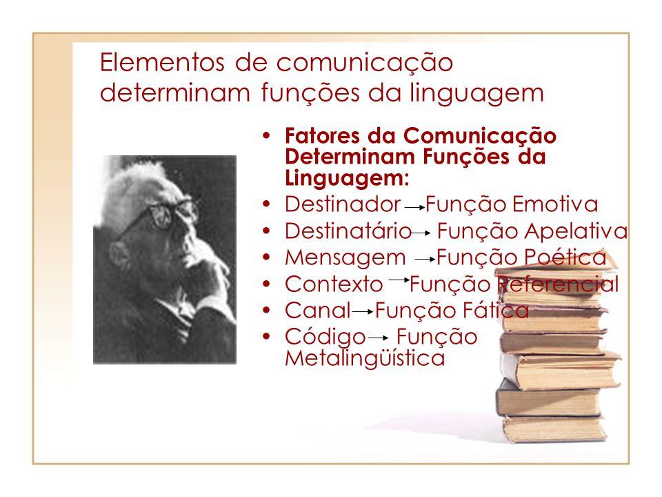 Elementos de comunicação determinam funções da linguagem