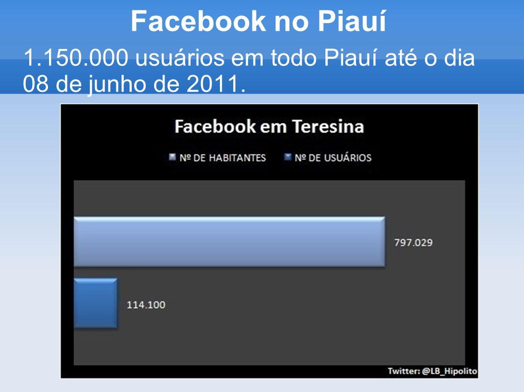 Facebook no Piauí 1.150.000 usuários em todo Piauí até o dia 08 de junho de 2011.