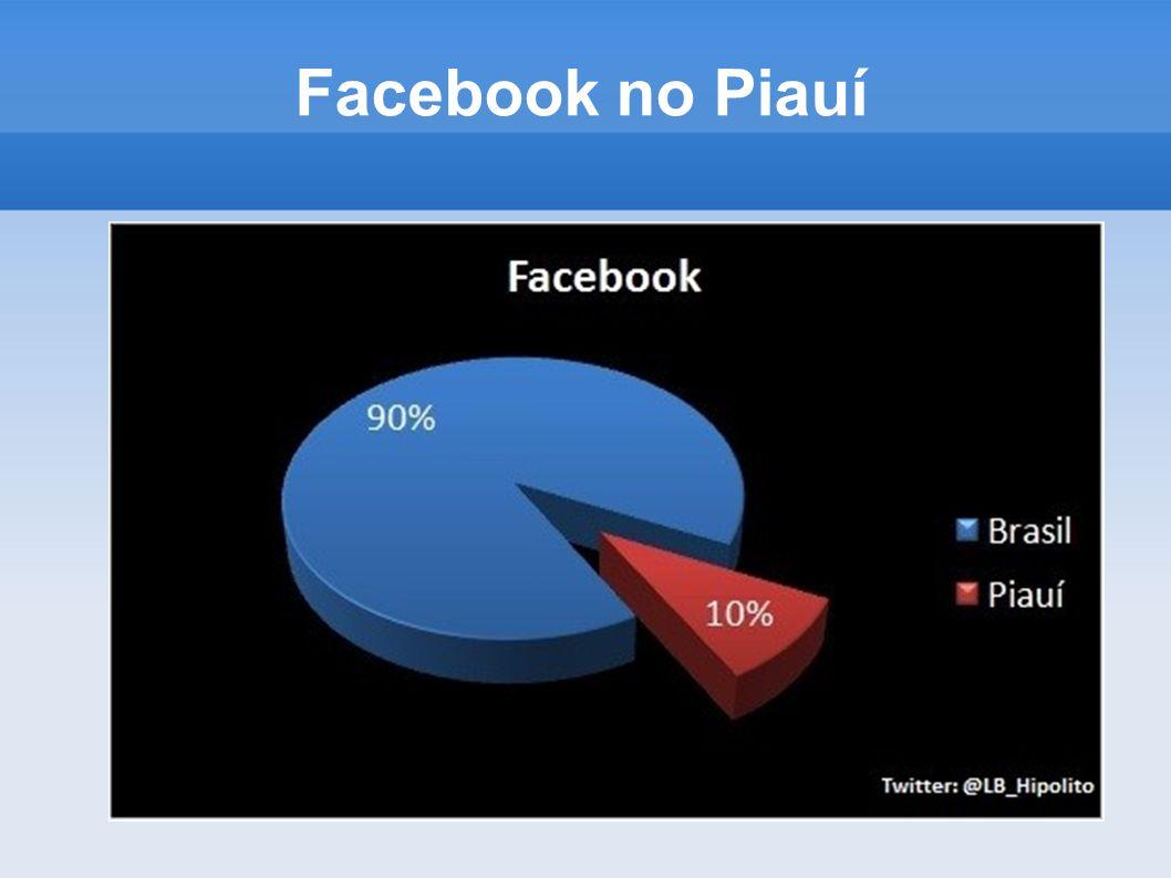 Facebook no Piauí