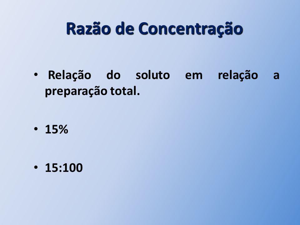 Razão de Concentração Relação do soluto em relação a preparação total.