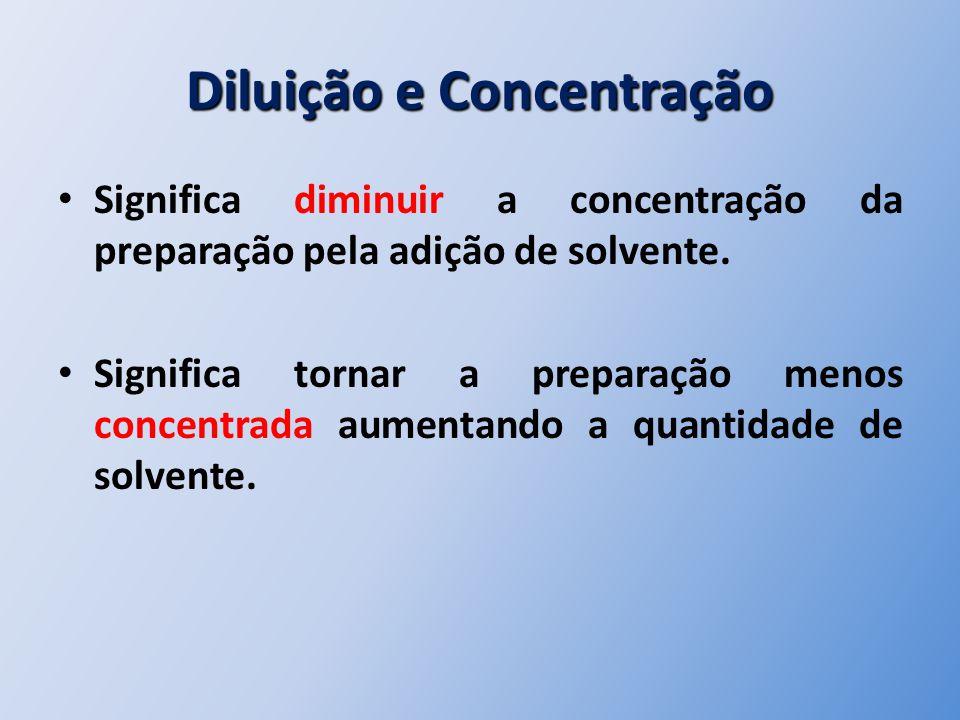 Diluição e Concentração
