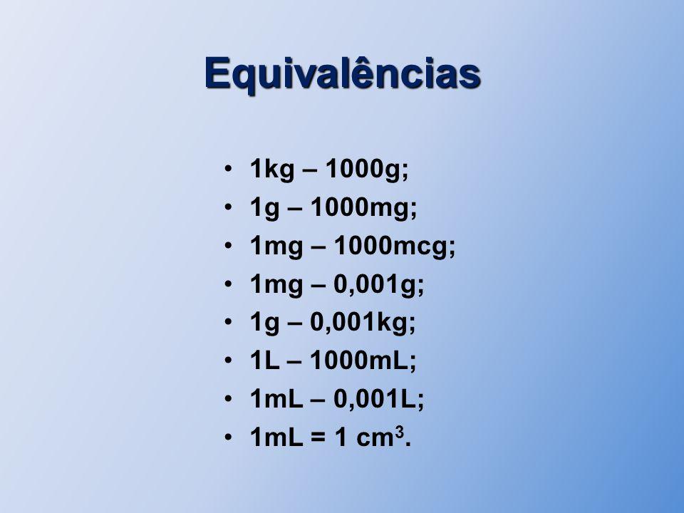 Equivalências 1kg – 1000g; 1g – 1000mg; 1mg – 1000mcg; 1mg – 0,001g;