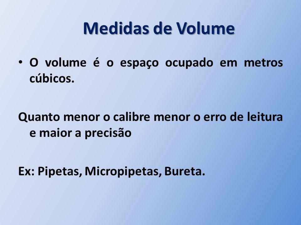Medidas de Volume O volume é o espaço ocupado em metros cúbicos.