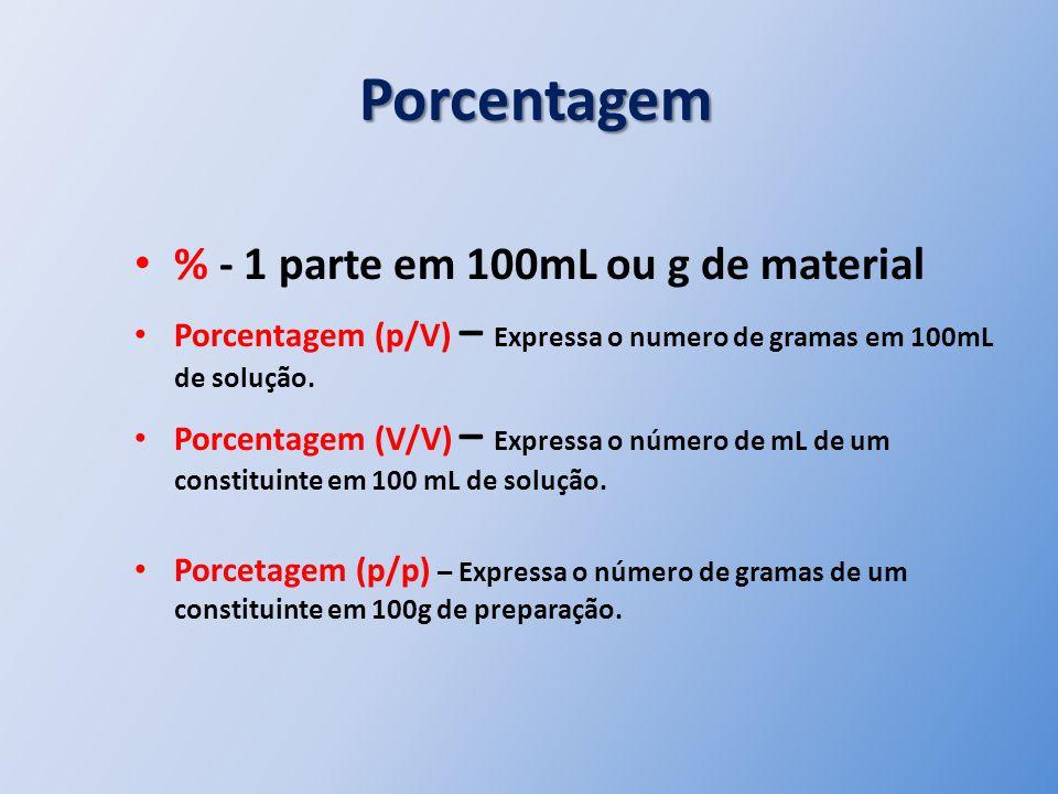 Porcentagem % - 1 parte em 100mL ou g de material