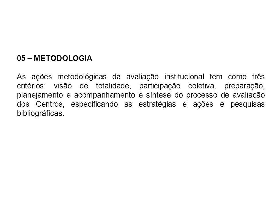 05 – METODOLOGIA