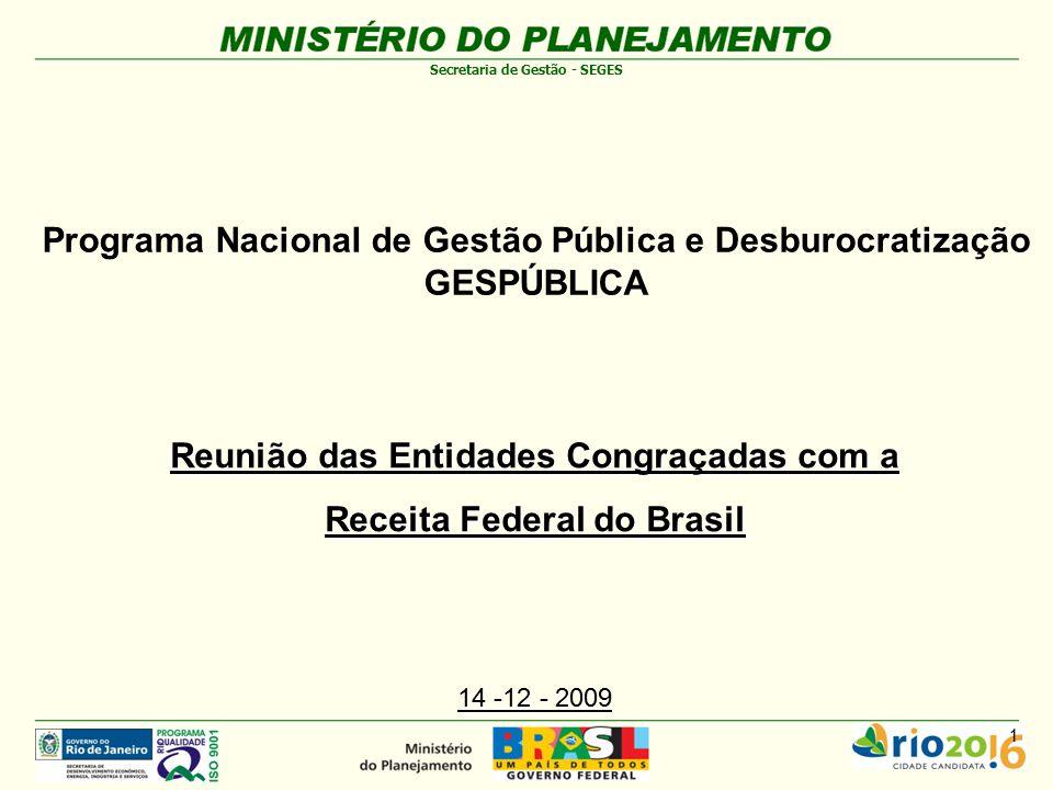 Programa Nacional de Gestão Pública e Desburocratização GESPÚBLICA