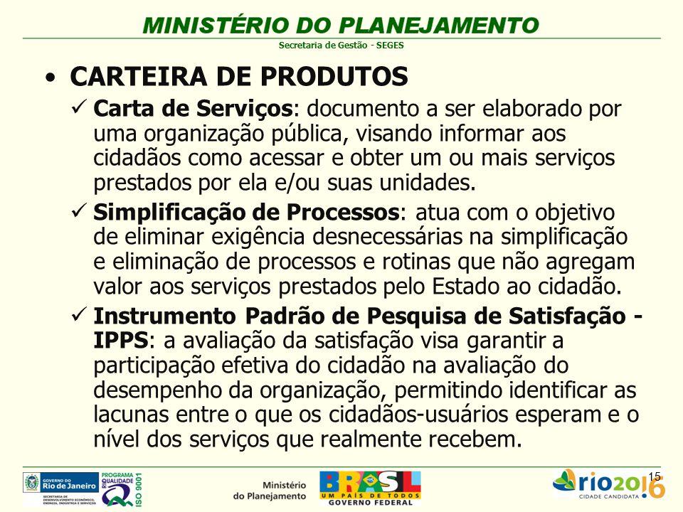 CARTEIRA DE PRODUTOS