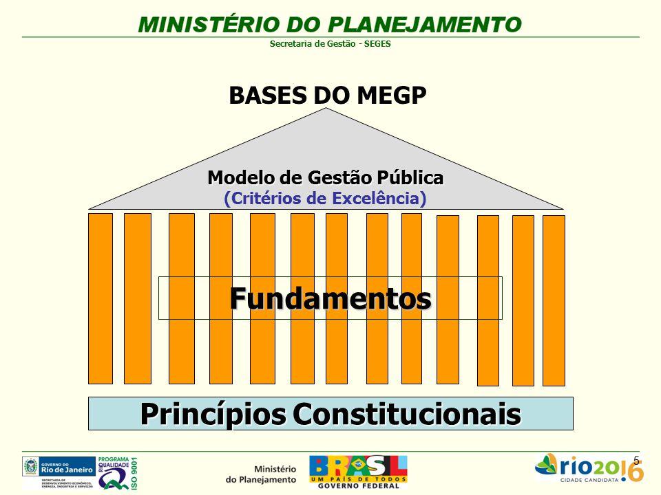 Modelo de Gestão Pública (Critérios de Excelência)