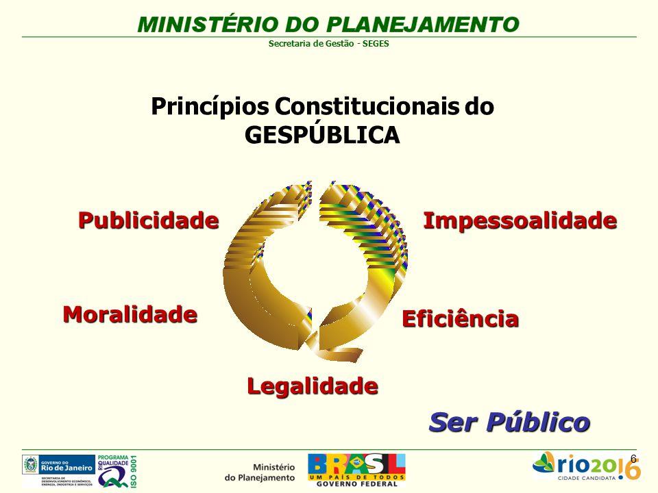 Princípios Constitucionais do GESPÚBLICA