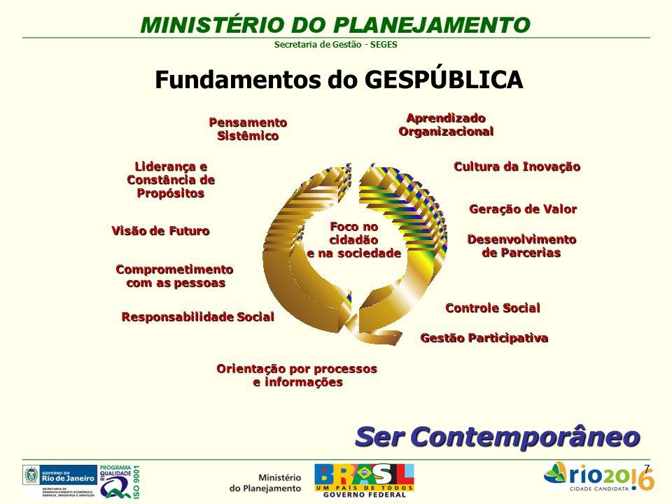 Fundamentos do GESPÚBLICA