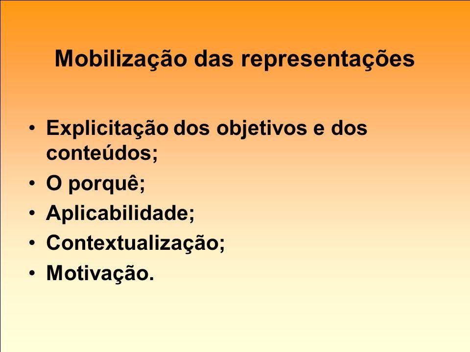 Mobilização das representações