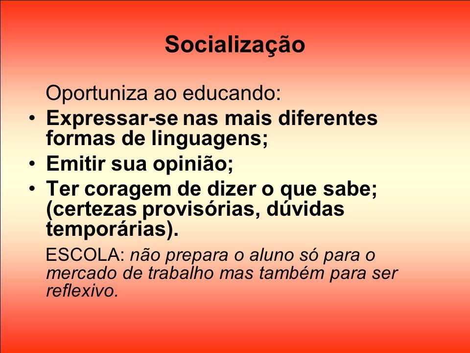 Socialização Oportuniza ao educando: