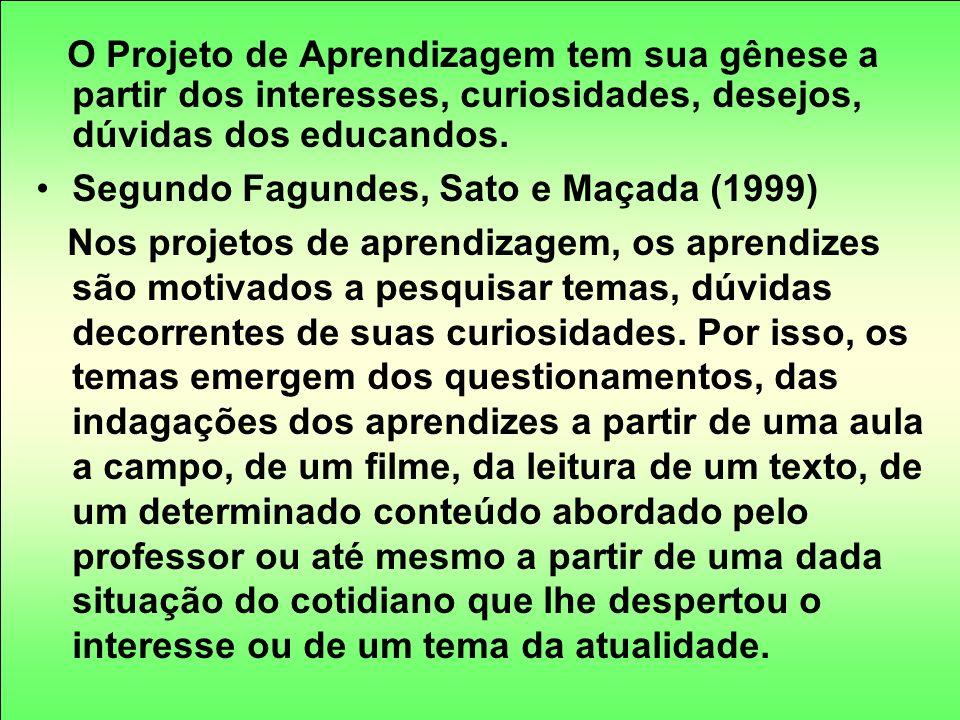 O Projeto de Aprendizagem tem sua gênese a partir dos interesses, curiosidades, desejos, dúvidas dos educandos.