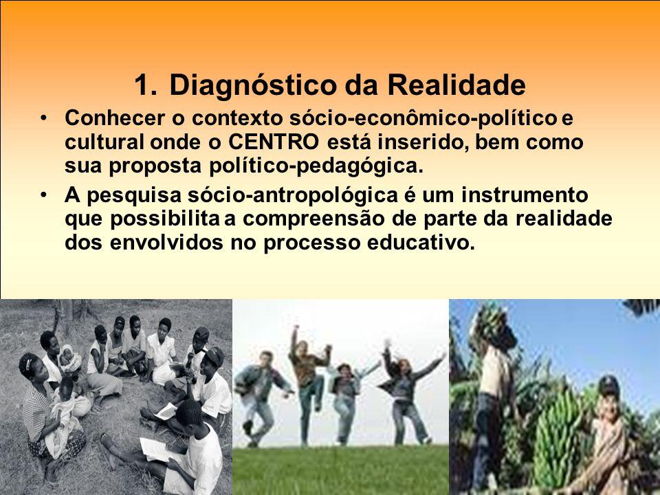 1. Diagnóstico da Realidade