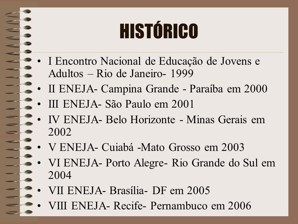 HISTÓRICOI Encontro Nacional de Educação de Jovens e Adultos – Rio de Janeiro- 1999. II ENEJA- Campina Grande - Paraíba em 2000.