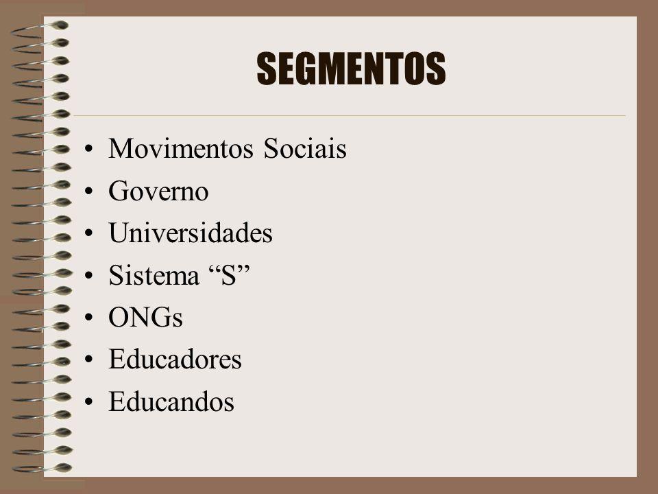 SEGMENTOS Movimentos Sociais Governo Universidades Sistema S ONGs