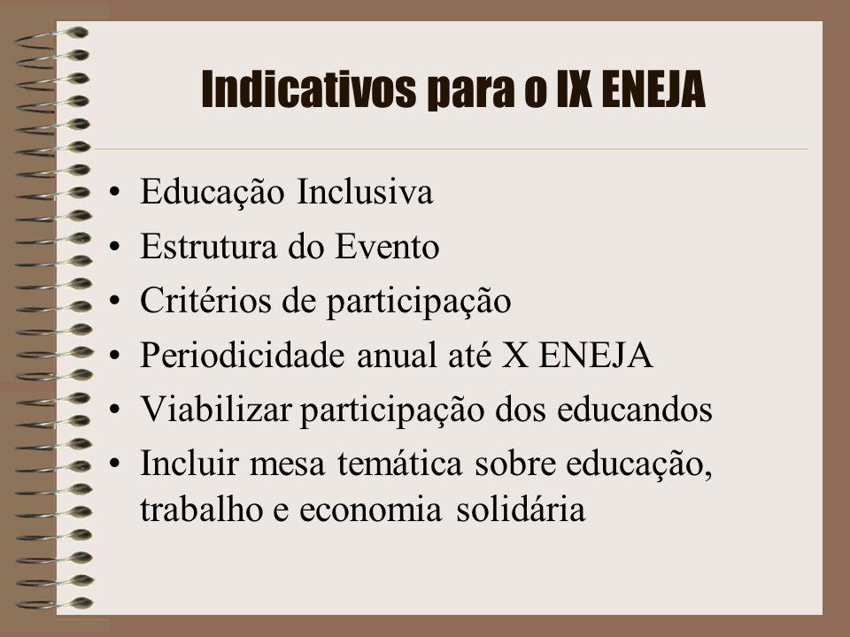 Indicativos para o IX ENEJA