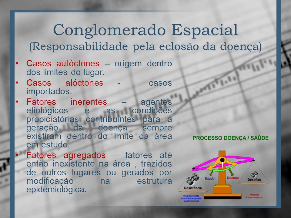 Conglomerado Espacial (Responsabilidade pela eclosão da doença)