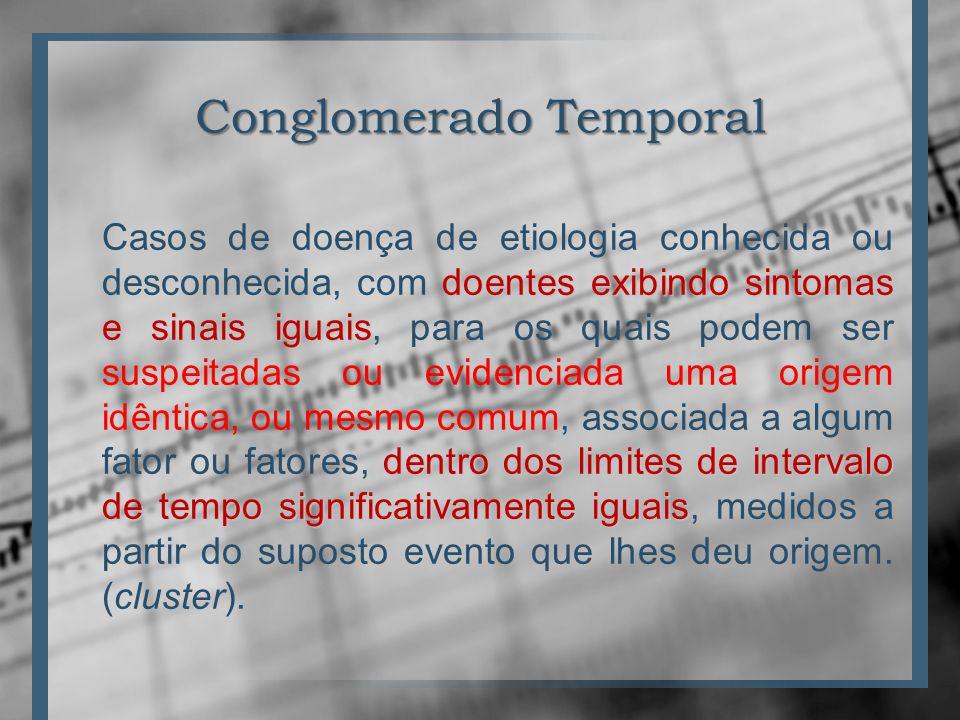Conglomerado Temporal