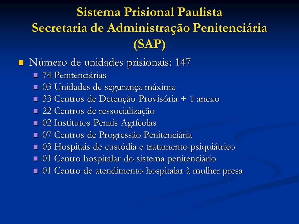 Sistema Prisional Paulista Secretaria de Administração Penitenciária (SAP)