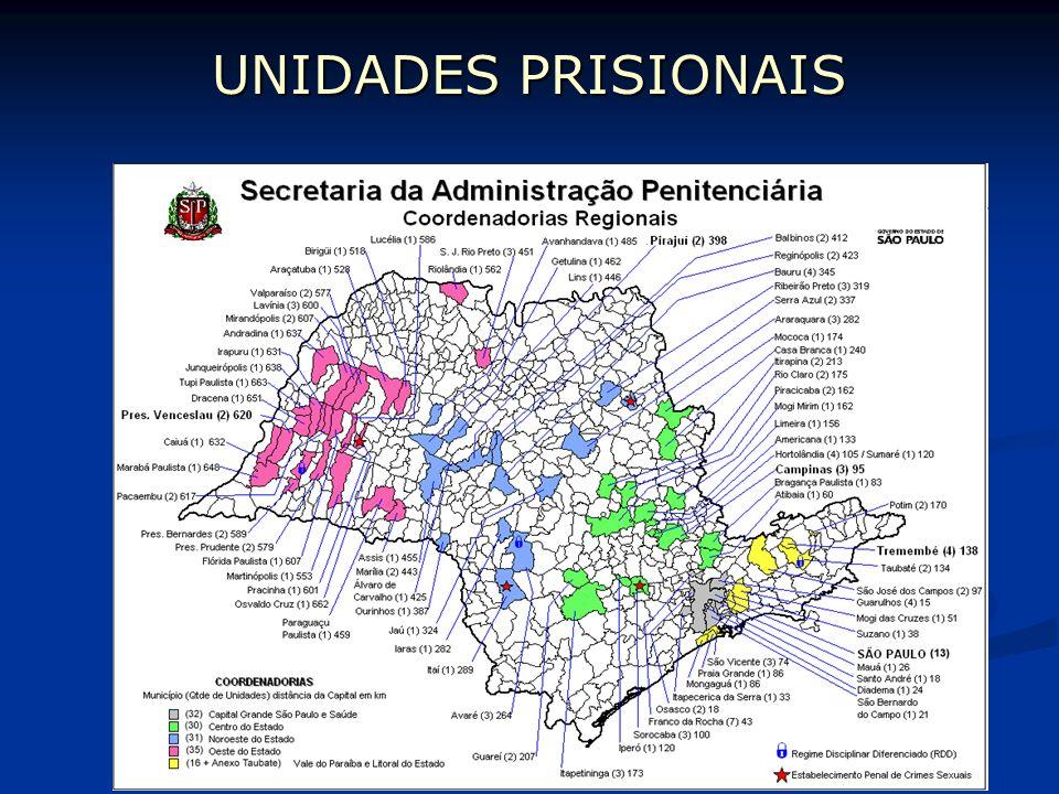 UNIDADES PRISIONAIS