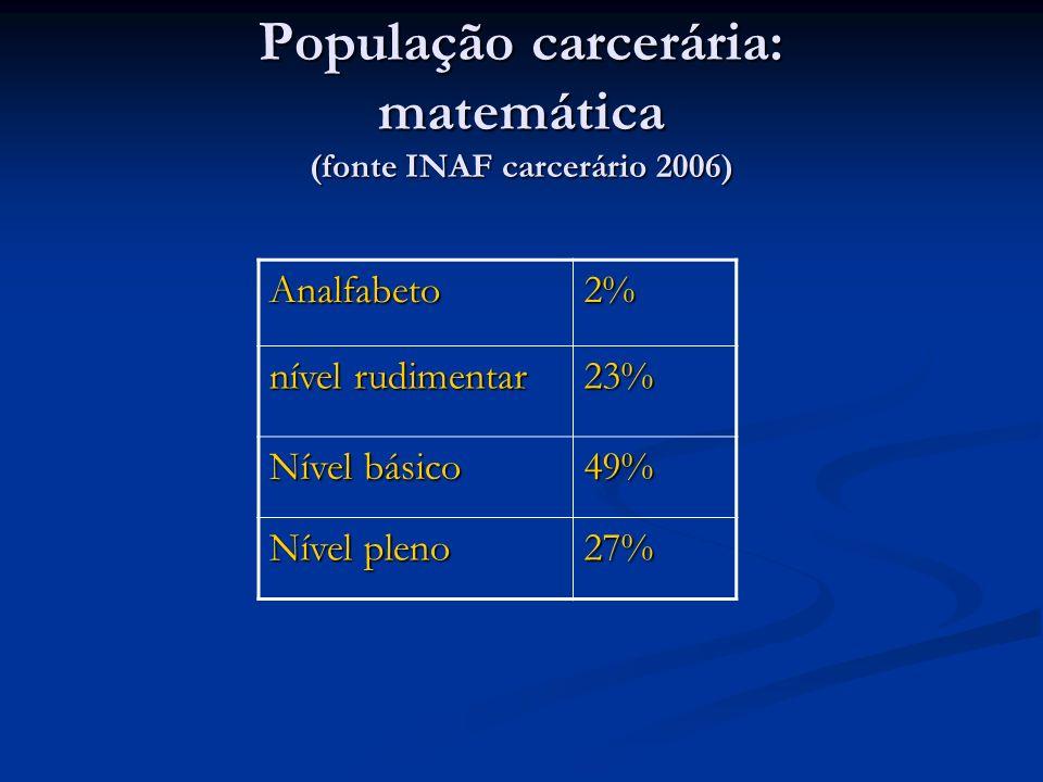 População carcerária: matemática (fonte INAF carcerário 2006)