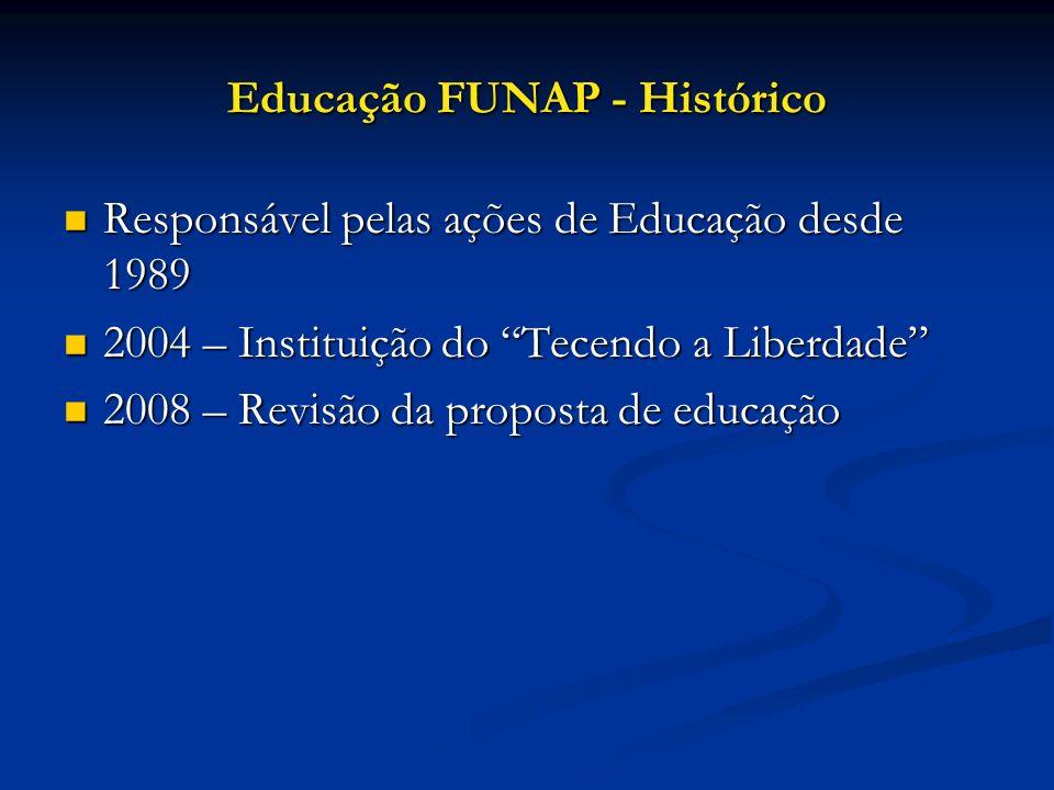 Educação FUNAP - Histórico