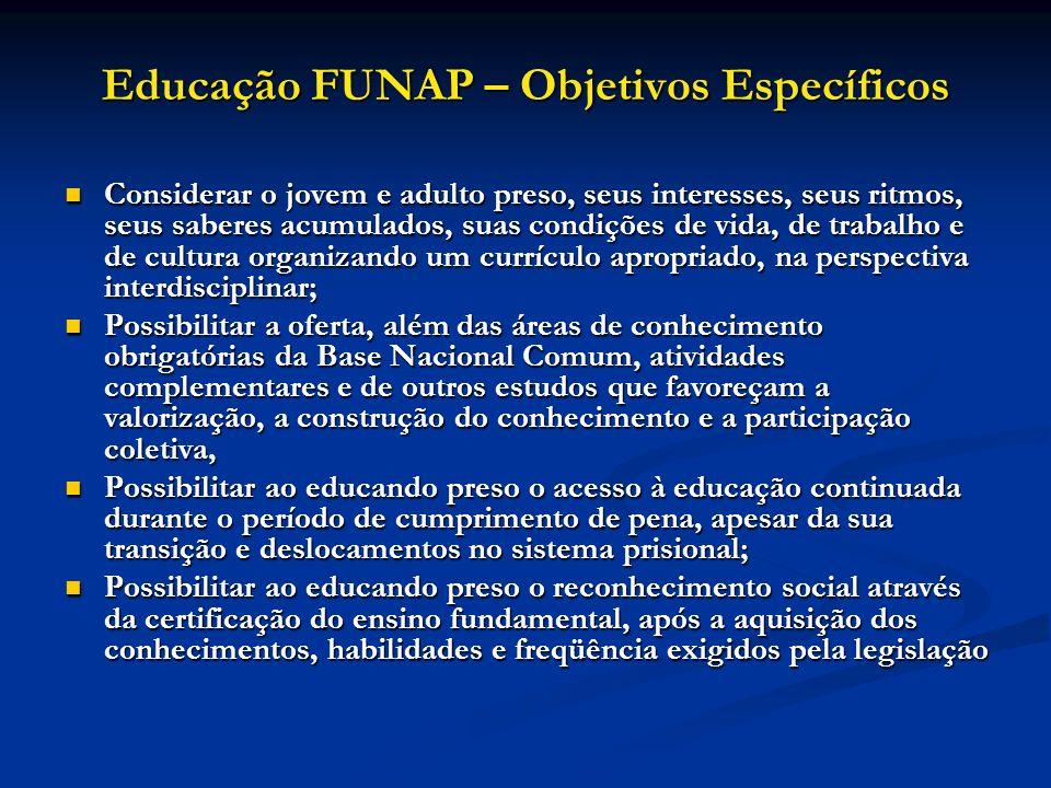 Educação FUNAP – Objetivos Específicos