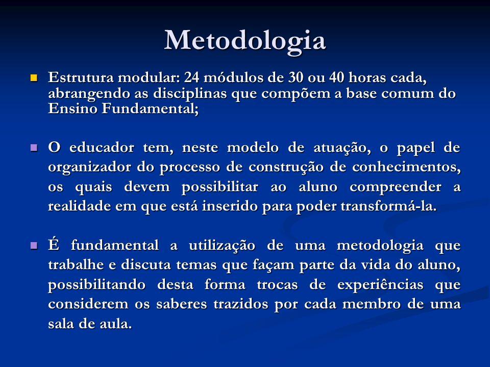 Metodologia Estrutura modular: 24 módulos de 30 ou 40 horas cada, abrangendo as disciplinas que compõem a base comum do Ensino Fundamental;