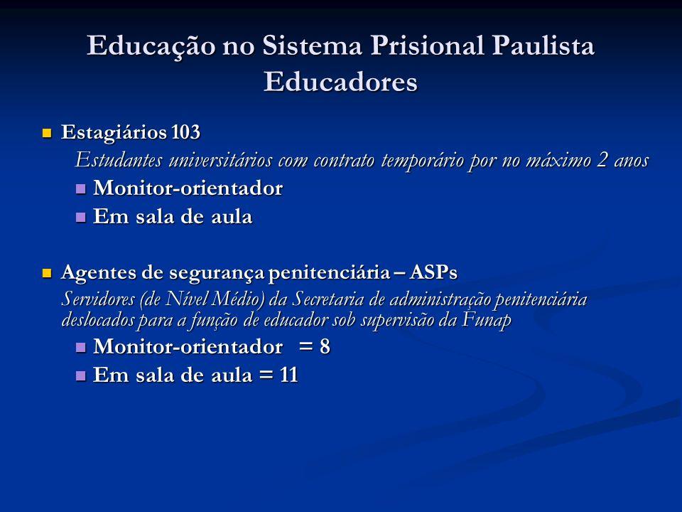 Educação no Sistema Prisional Paulista Educadores