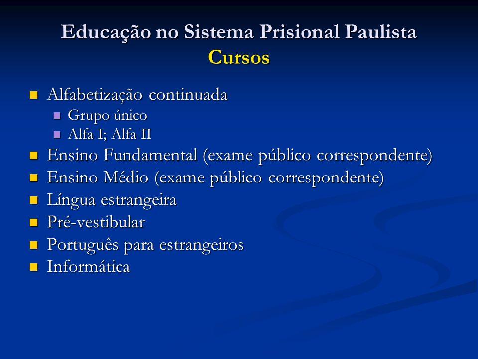 Educação no Sistema Prisional Paulista Cursos