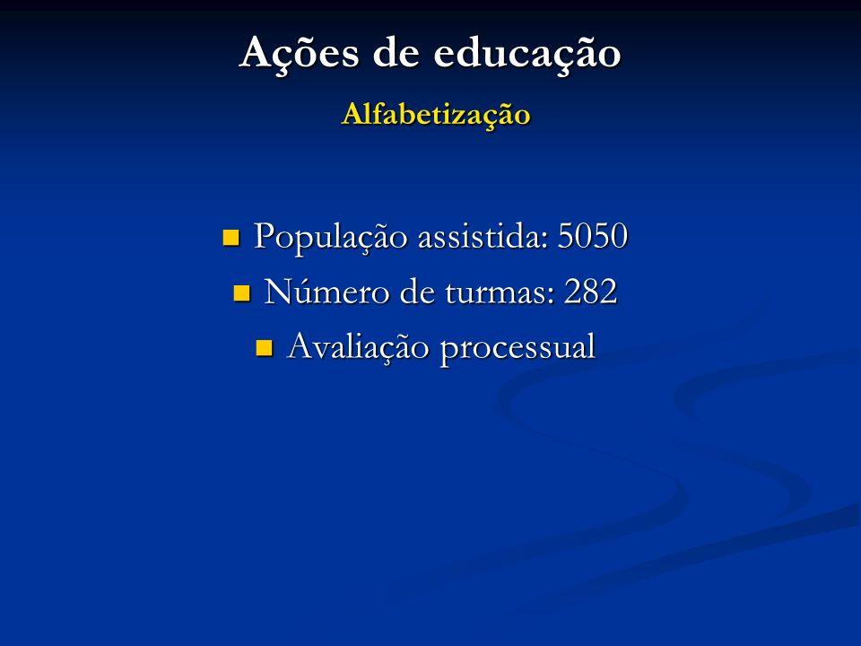 Ações de educação Alfabetização