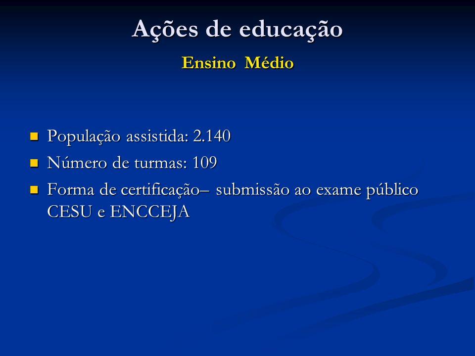 Ações de educação Ensino Médio