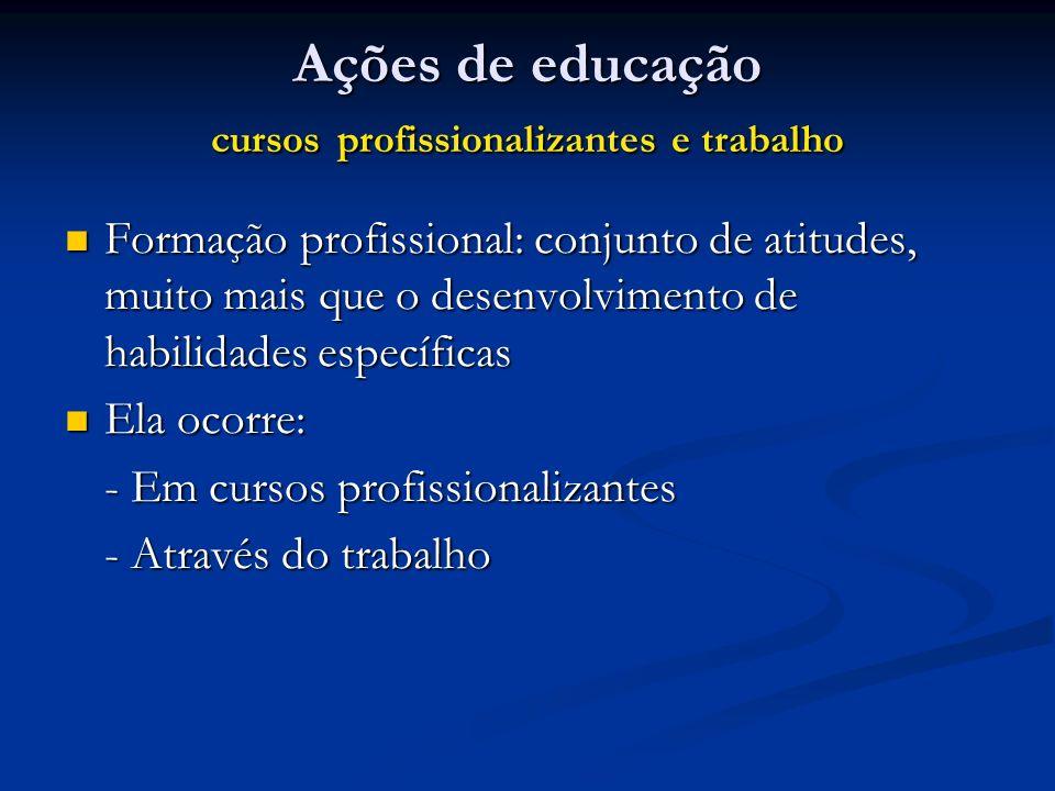 Ações de educação cursos profissionalizantes e trabalho
