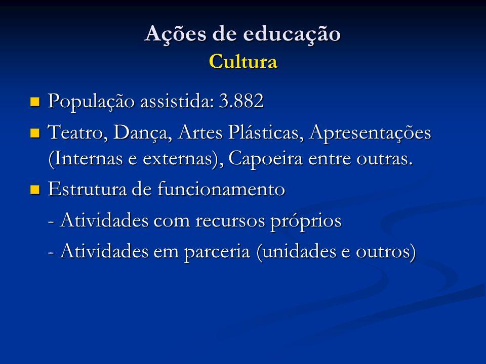 Ações de educação Cultura