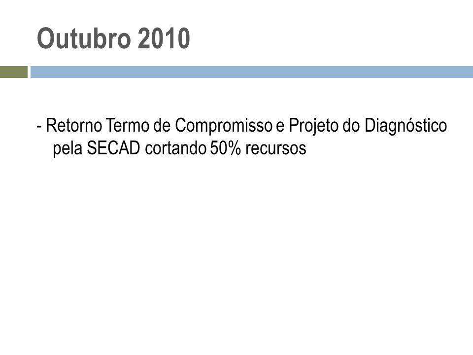 Outubro 2010 - Retorno Termo de Compromisso e Projeto do Diagnóstico pela SECAD cortando 50% recursos.