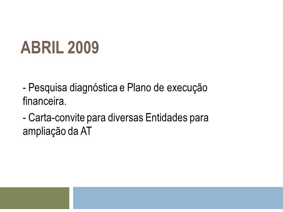 ABRIL 2009 - Pesquisa diagnóstica e Plano de execução financeira.