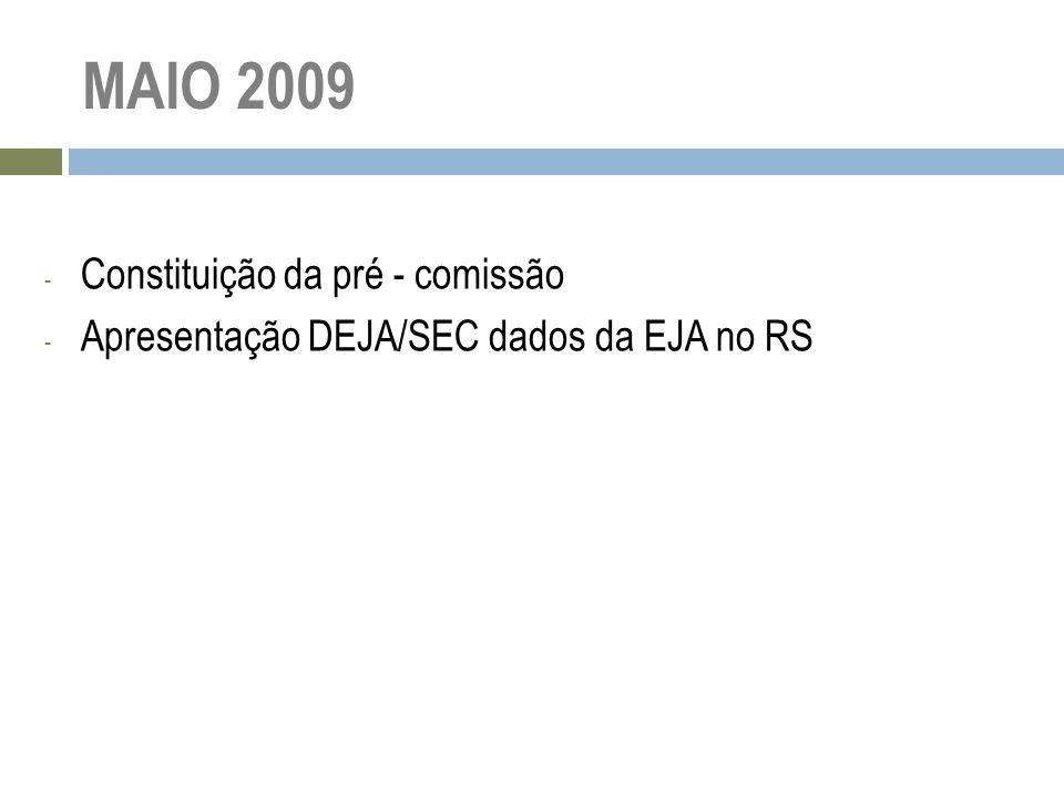 MAIO 2009 Constituição da pré - comissão