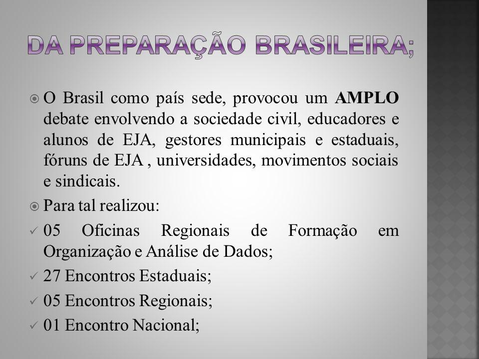 Da preparação brasileira;