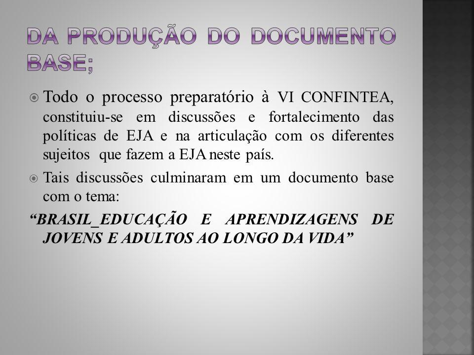 Da produção do documento base;