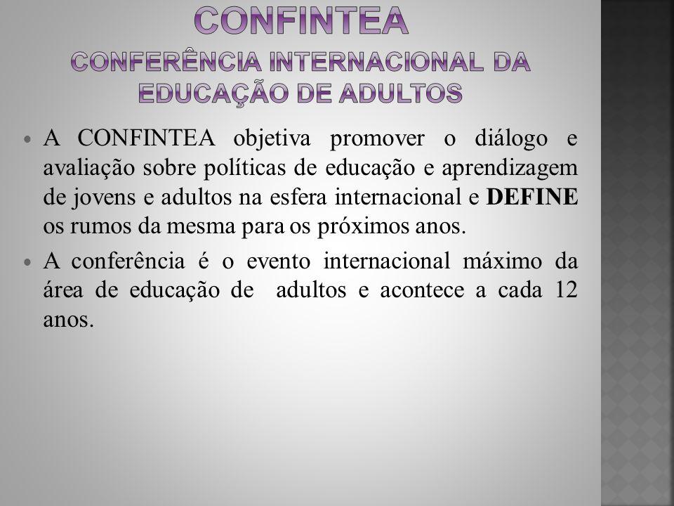 Confintea Conferência Internacional da Educação de Adultos