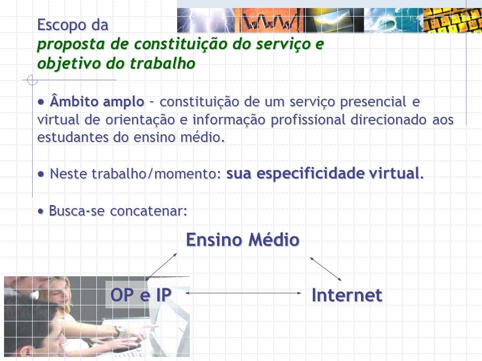 Ensino Médio OP e IP Internet
