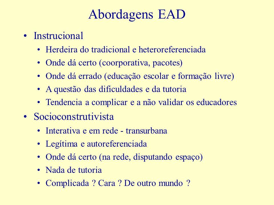Abordagens EAD Instrucional Socioconstrutivista