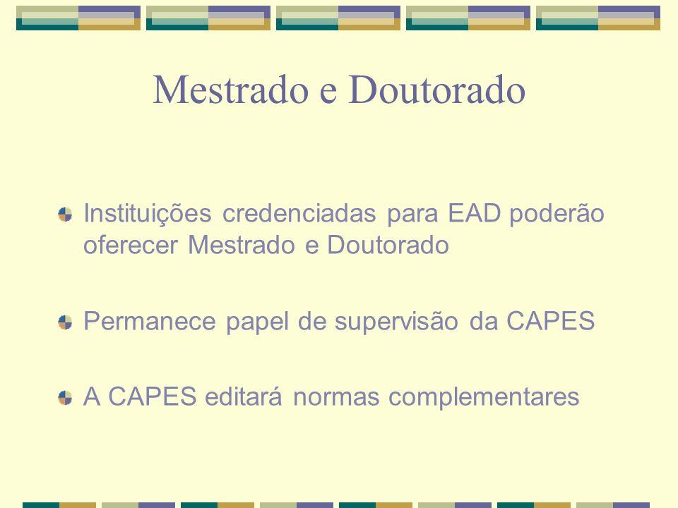Mestrado e DoutoradoInstituições credenciadas para EAD poderão oferecer Mestrado e Doutorado. Permanece papel de supervisão da CAPES.