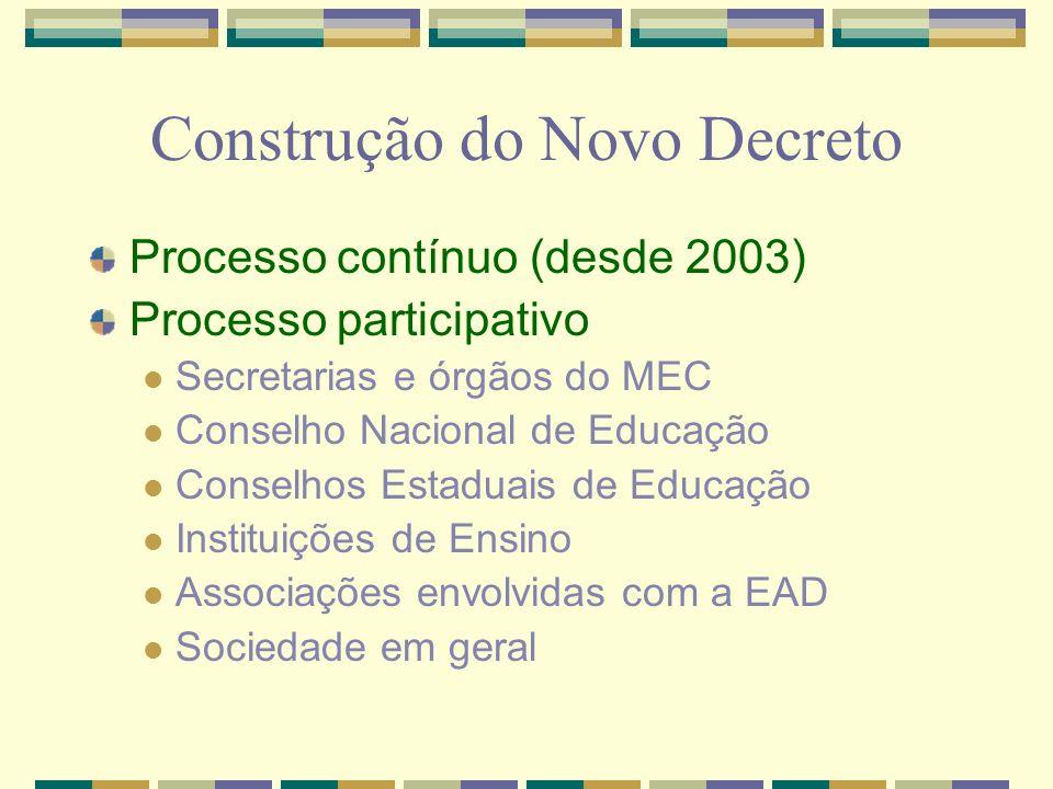 Construção do Novo Decreto