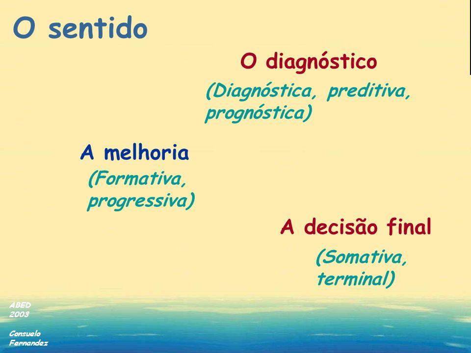 O sentido O diagnóstico A melhoria A decisão final