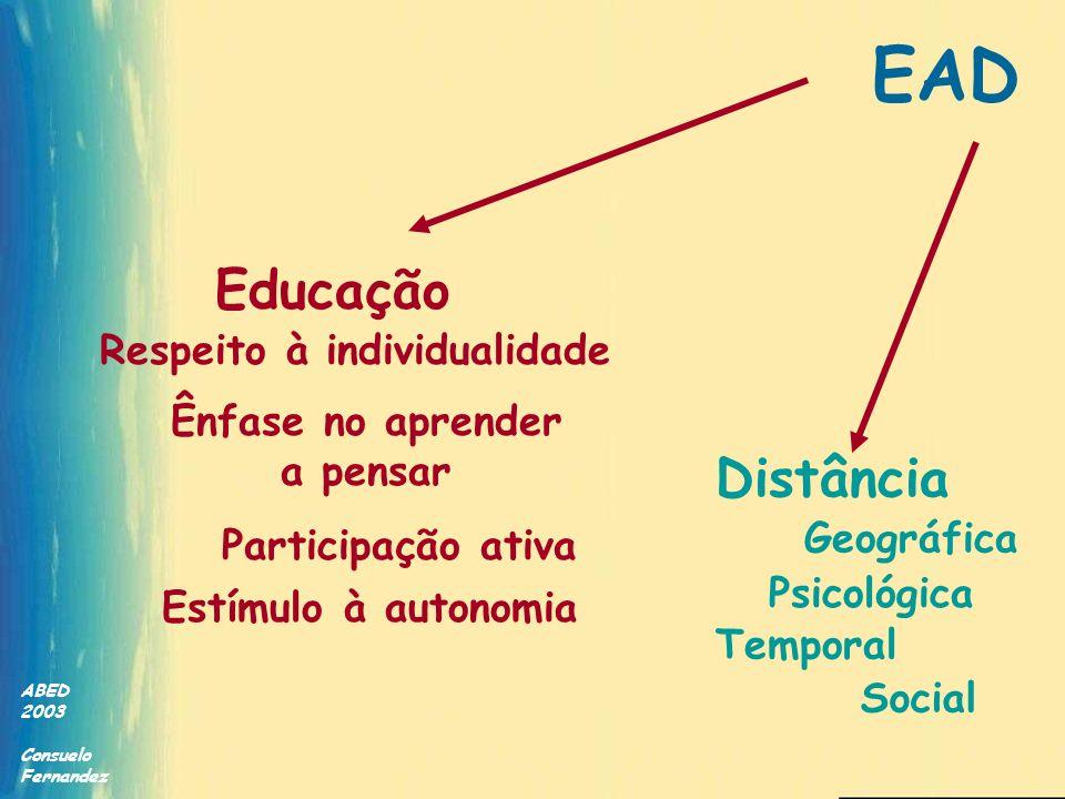 EAD Educação Distância Respeito à individualidade Ênfase no aprender