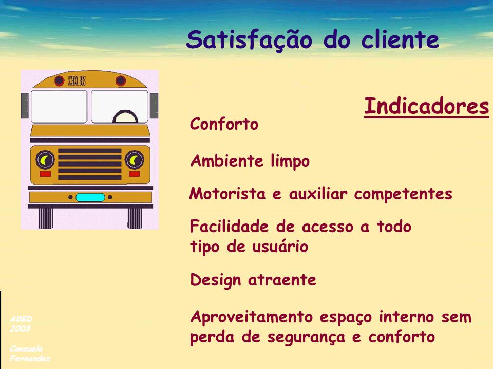 Satisfação do cliente Indicadores Conforto Ambiente limpo