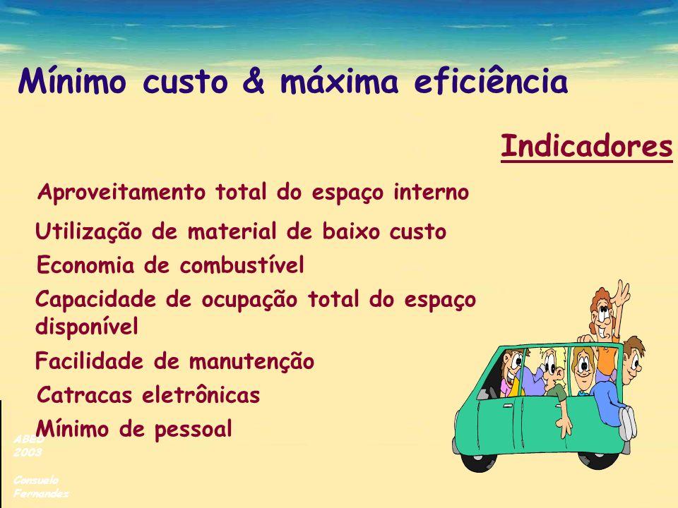 Mínimo custo & máxima eficiência