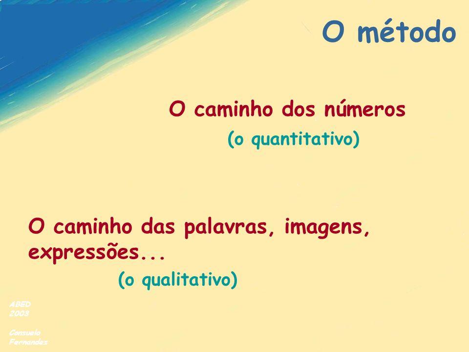 O método O caminho dos números O caminho das palavras, imagens,